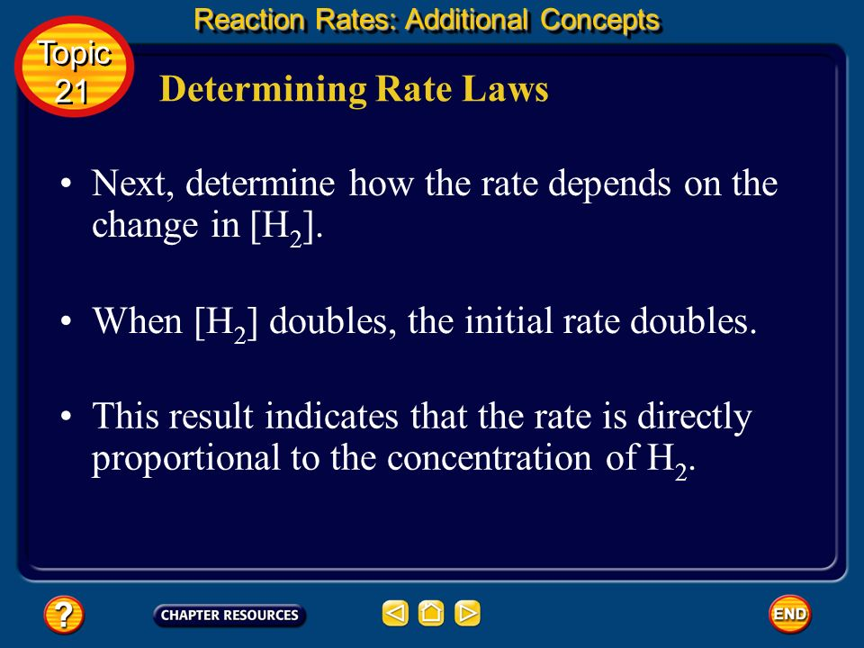 Next, determine how the rate depends on the change in [H2].